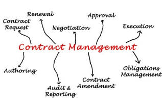 Online contract management training course