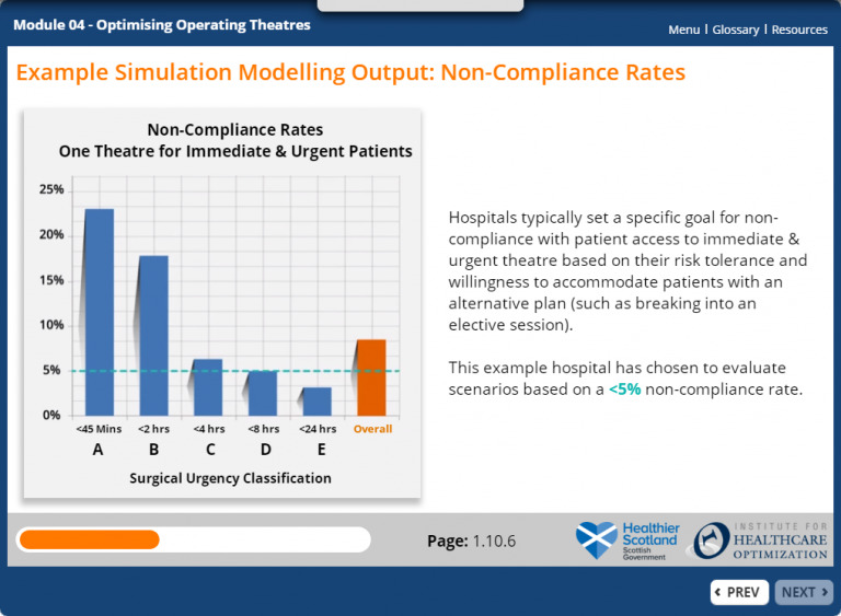 NHS Scotland e-learning for patient flow management